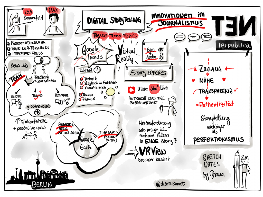 Digital Storytelling - Sketchnote