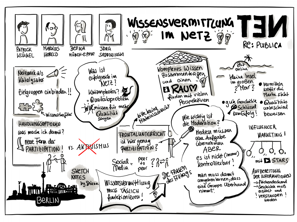 Wissensvermittlung im Netz - Sketchnote 2/2