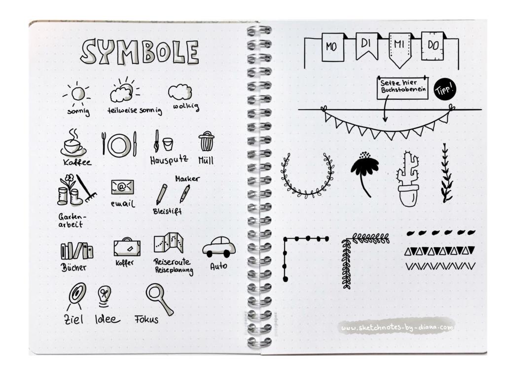 Sketchnotes und Handlettering im Bullet Journal - Sketchnotes by Diana